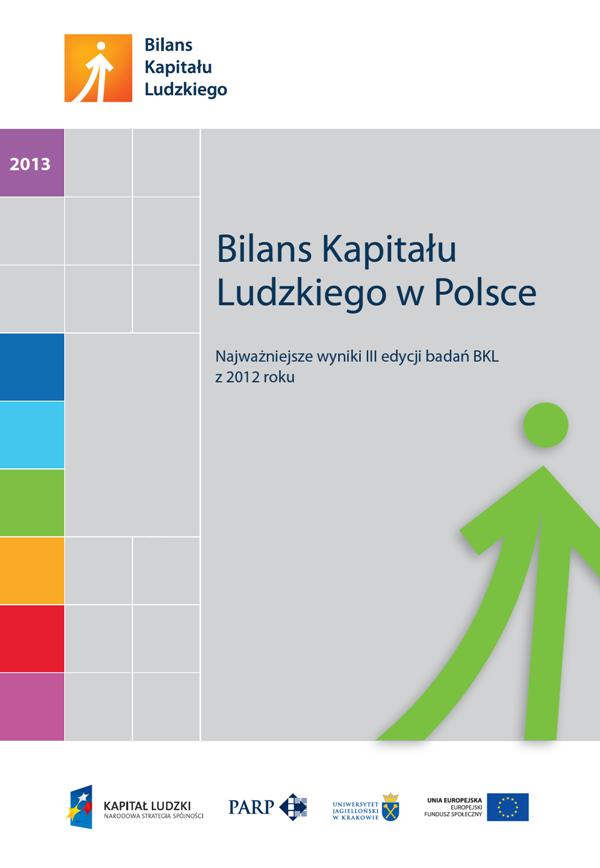 Wyniki III edycji badań BKL z 2012 r. w skrócie